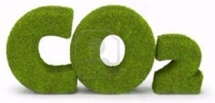 CO2 picture